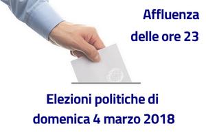 Elezioni politiche 2018, l'affluenza alle urne di domenica 4 marzo