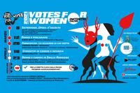 Votes for women 2021, tutti gli appuntamenti in programma