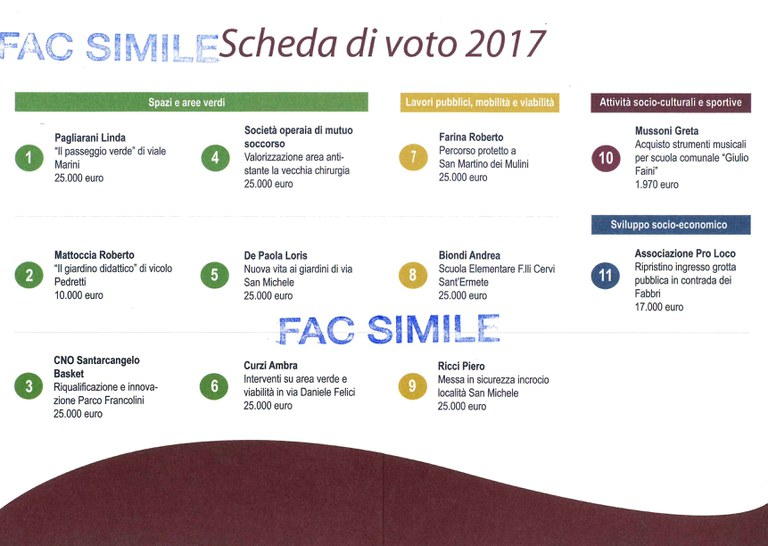 Bilancio part. 2017_Fac-simile scheda di voto.jpg